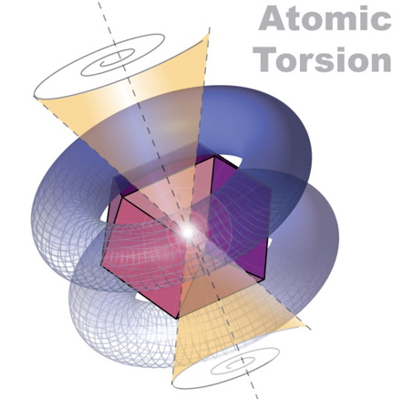 http://forum.noblerealms.org/pics/555_atomic_torsion.jpg