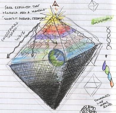 http://forum.noblerealms.org/pics/654_pyramid_1.jpg