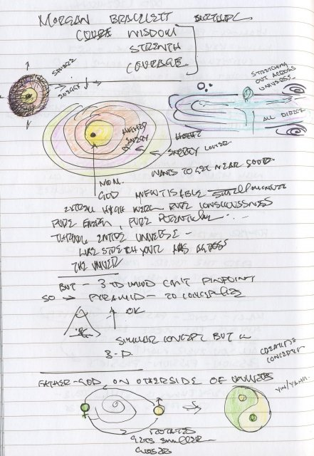 http://forum.noblerealms.org/pics/654_spheres.jpg